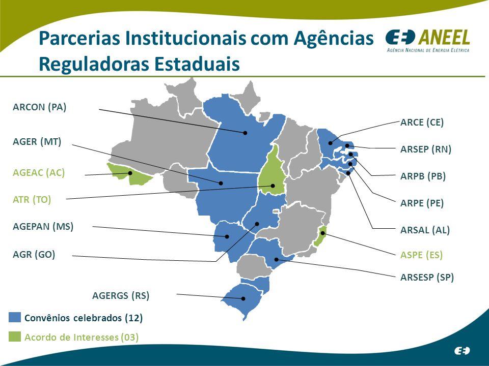 Convênios celebrados (12) ARCON (PA) ARSEP (RN) ARSESP (SP) AGER (MT) AGR (GO) ARPE (PE) AGEPAN (MS) ARPB (PB) ARSAL (AL) ARCE (CE) AGERGS (RS) Parcerias Institucionais com Agências Reguladoras Estaduais ATR (TO) AGEAC (AC) ASPE (ES) Acordo de Interesses (03)