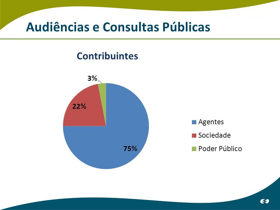 Audiências e Consultas Públicas Contribuintes