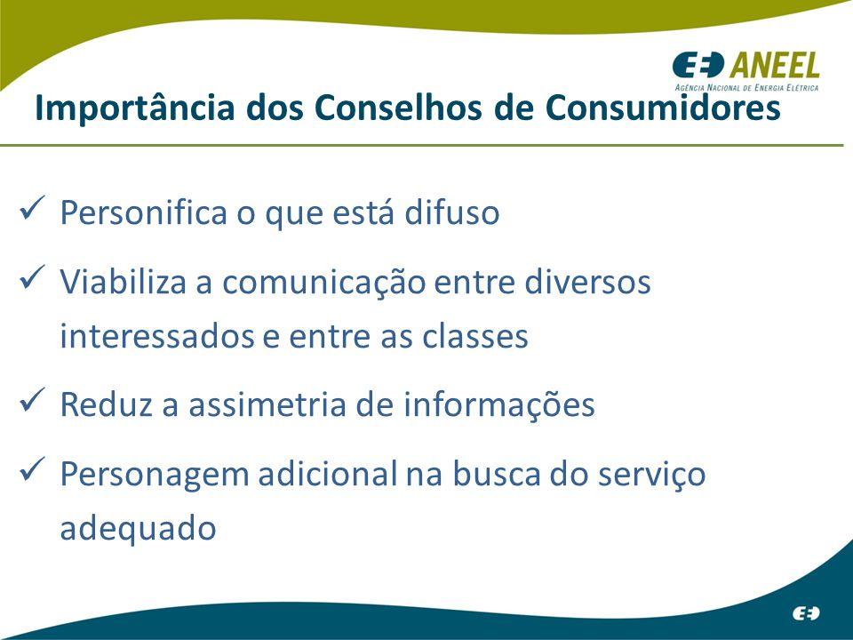 Importância dos Conselhos de Consumidores Personifica o que está difuso Viabiliza a comunicação entre diversos interessados e entre as classes Reduz a assimetria de informações Personagem adicional na busca do serviço adequado