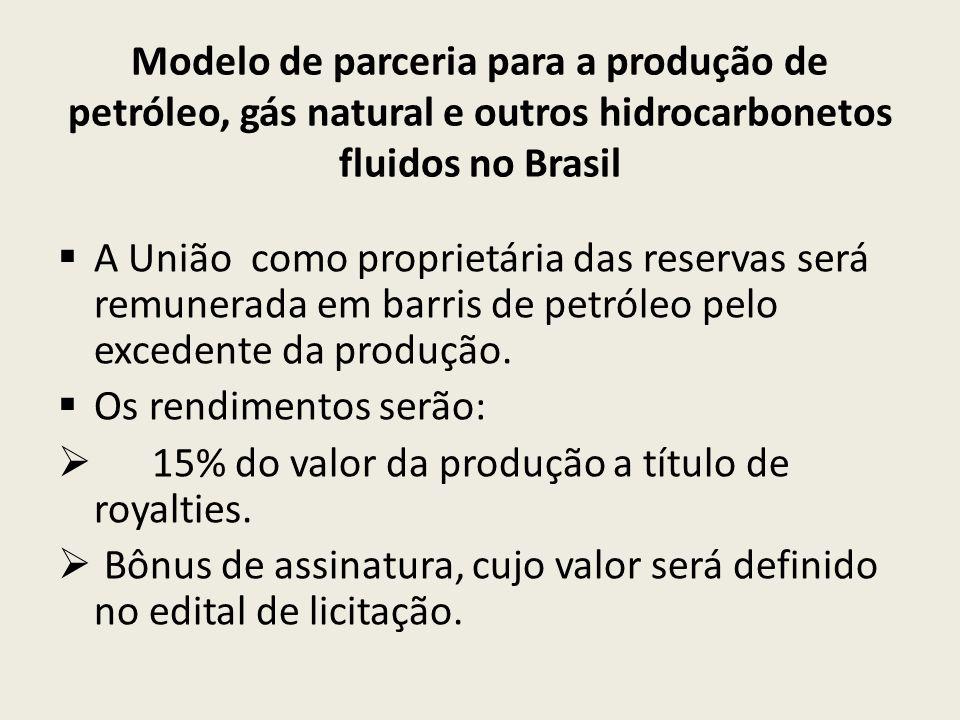 Modelo de parceria para a produção de petróleo, gás natural e outros hidrocarbonetos fluidos no Brasil  A União como proprietária das reservas será r