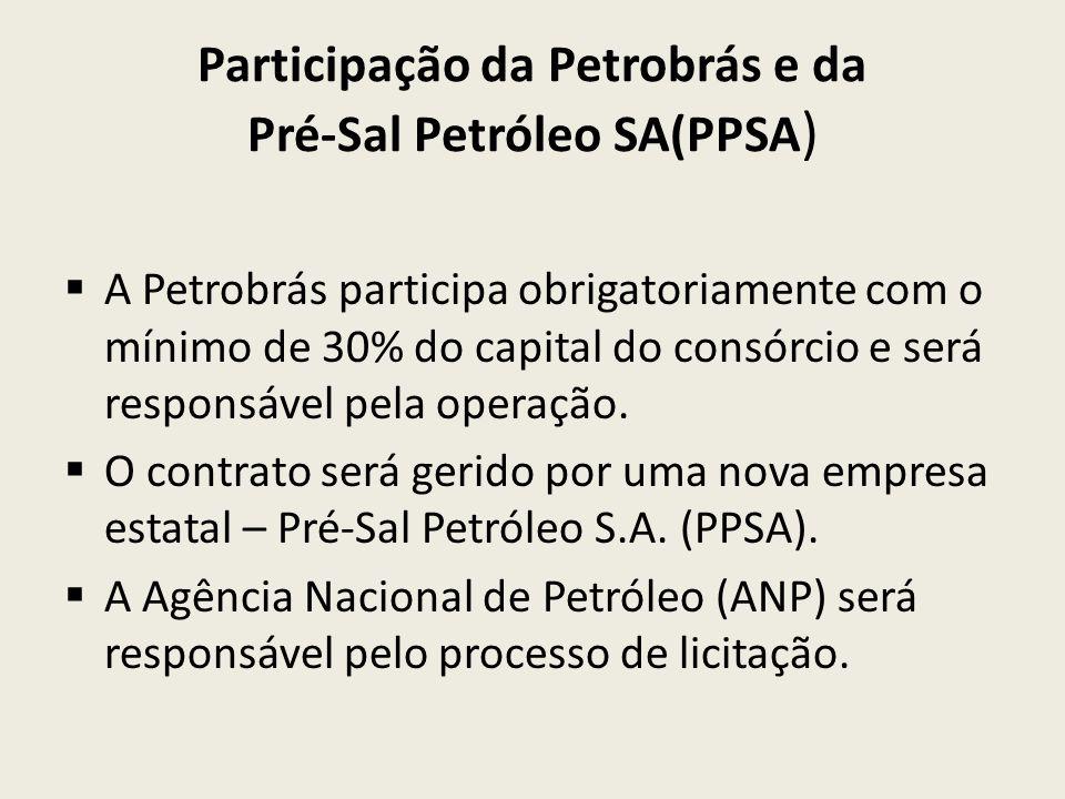 Participação da Petrobrás e da Pré-Sal Petróleo SA(PPSA )  A Petrobrás participa obrigatoriamente com o mínimo de 30% do capital do consórcio e será