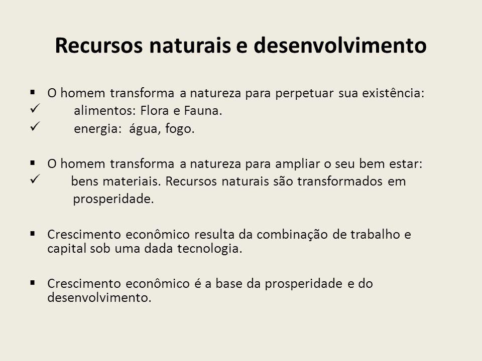 Recursos naturais e desenvolvimento  O homem transforma a natureza para perpetuar sua existência: alimentos: Flora e Fauna. energia: água, fogo.  O