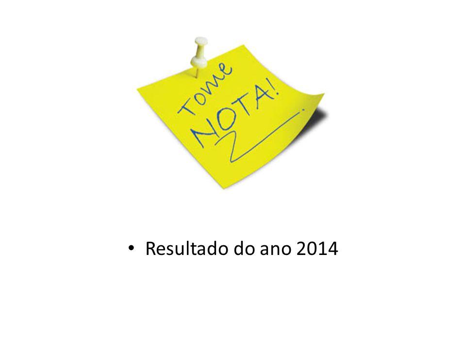 Resultado do ano 2014