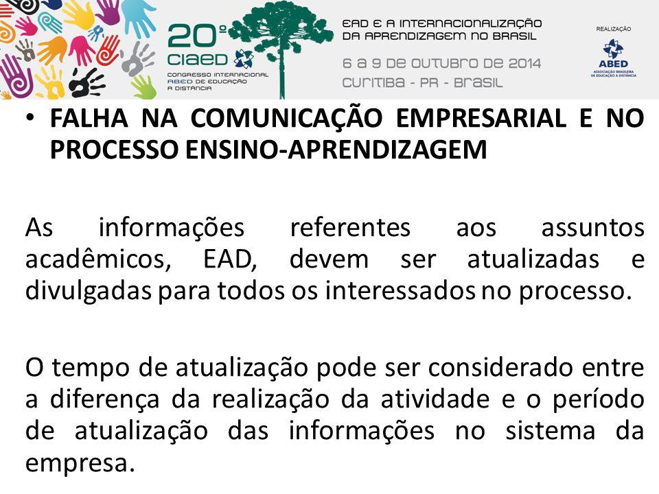 FALHA NA COMUNICAÇÃO EMPRESARIAL E NO PROCESSO ENSINO-APRENDIZAGEM As informações referentes aos assuntos acadêmicos, EAD, devem ser atualizadas e div