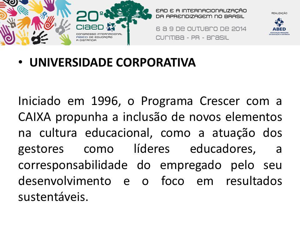 UNIVERSIDADE CORPORATIVA Iniciado em 1996, o Programa Crescer com a CAIXA propunha a inclusão de novos elementos na cultura educacional, como a atuaçã
