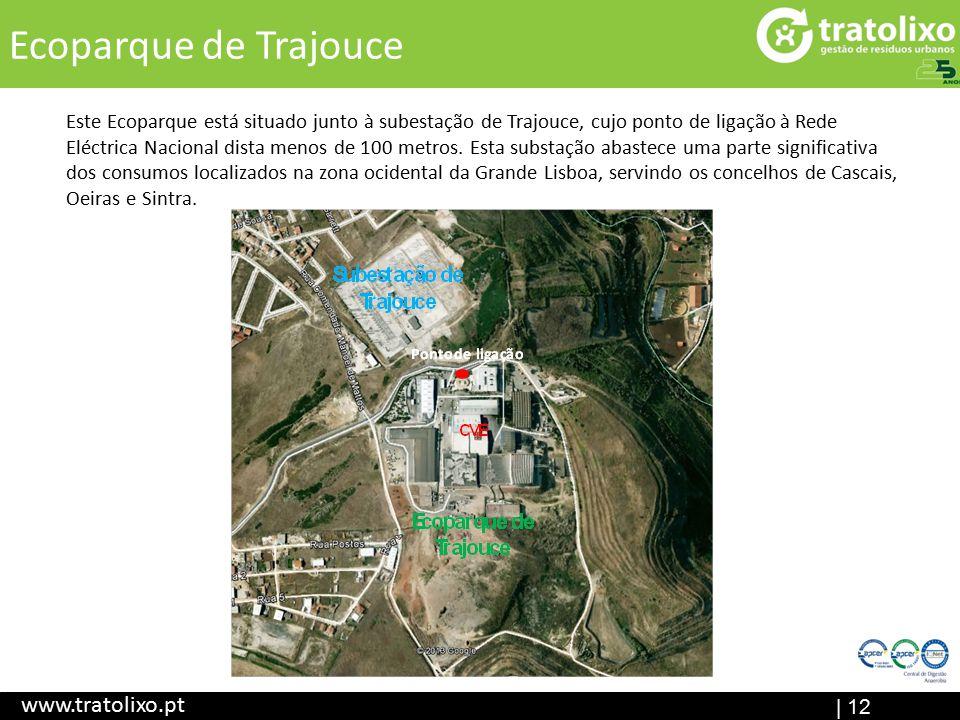 | 12 Ecoparque de Trajouce www.tratolixo.pt Este Ecoparque está situado junto à subestação de Trajouce, cujo ponto de ligação à Rede Eléctrica Nacional dista menos de 100 metros.