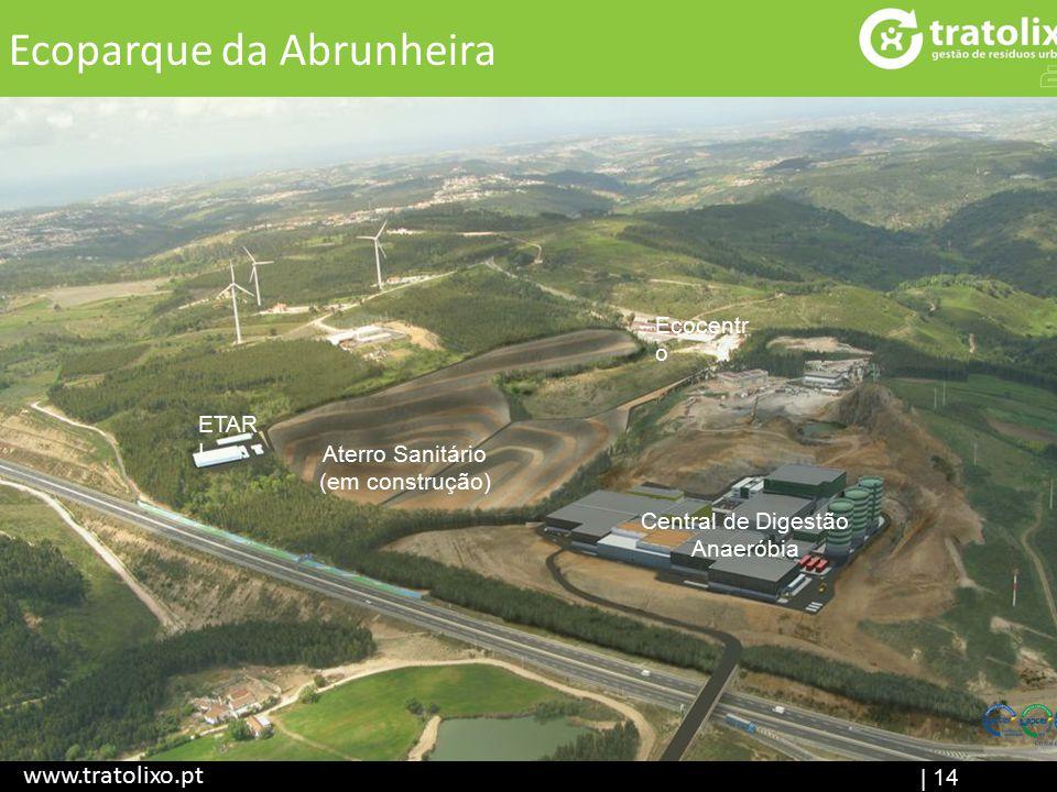 Aterro Sanitário (em construção) ETAR I Central de Digestão Anaeróbia Ecocentr o | 14 Título www.tratolixo.pt Ecoparque da Abrunheira