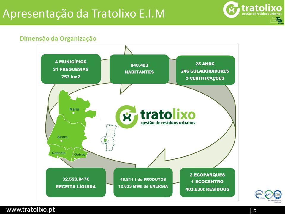 | 5 Apresentação da Tratolixo E.I.M www.tratolixo.pt Dimensão da Organização 25 ANOS 246 COLABORADORES 3 CERTIFICAÇÕES