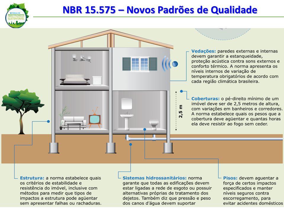 NBR 15.575 – Novos Padrões de Qualidade