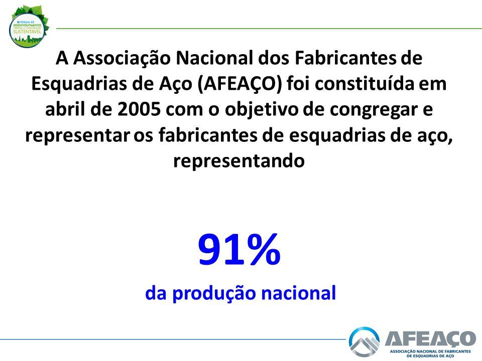 A Associação Nacional dos Fabricantes de Esquadrias de Aço (AFEAÇO) foi constituída em abril de 2005 com o objetivo de congregar e representar os fabricantes de esquadrias de aço, representando 91% da produção nacional
