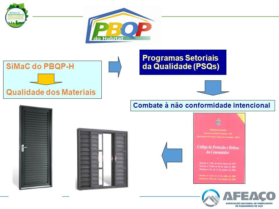 SiMaC do PBQP-H Qualidade dos Materiais Programas Setoriais da Qualidade (PSQs) Combate à não conformidade intencional