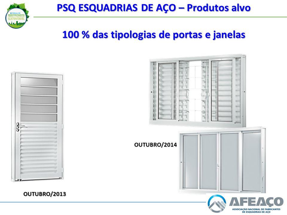 PSQ ESQUADRIAS DE AÇO – Produtos alvo 100 % das tipologias de portas e janelas OUTUBRO/2013 OUTUBRO/2014