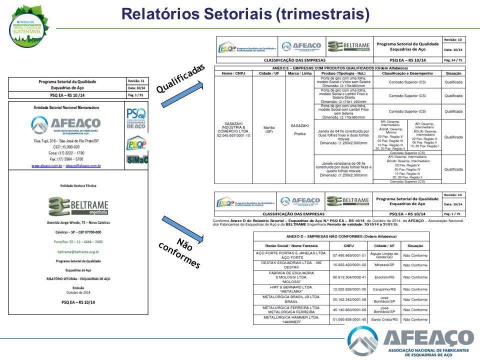 Relatórios Setoriais (trimestrais) Qualificadas Não conformes