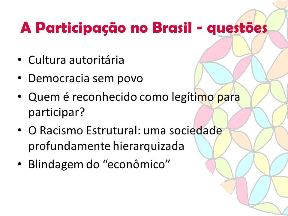 A Participação no Brasil - questões Cultura autoritária Democracia sem povo Quem é reconhecido como legítimo para participar.