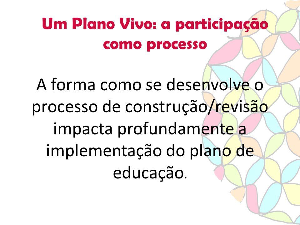 Um Plano Vivo: a participação como processo A forma como se desenvolve o processo de construção/revisão impacta profundamente a implementação do plano de educação.