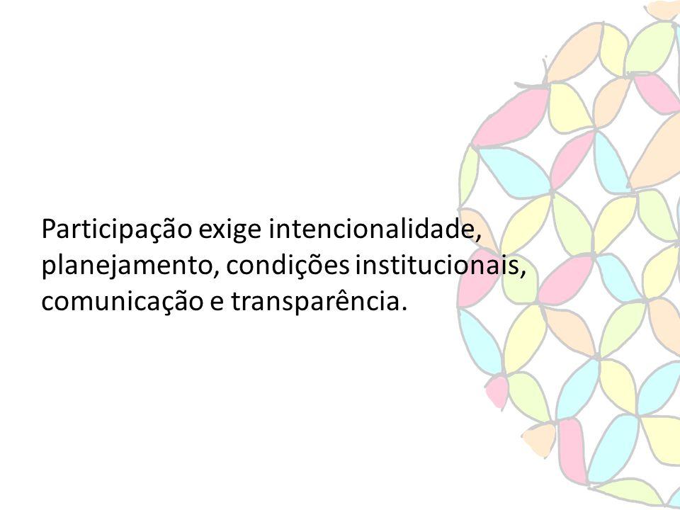 Participação exige intencionalidade, planejamento, condições institucionais, comunicação e transparência.