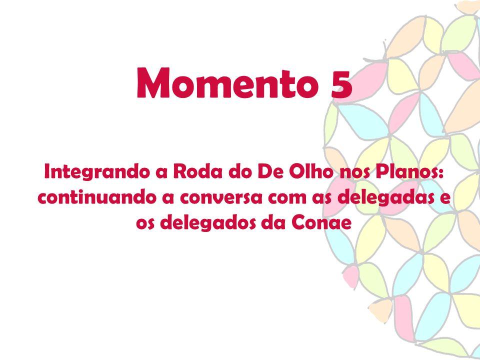Momento 5 Integrando a Roda do De Olho nos Planos: continuando a conversa com as delegadas e os delegados da Conae