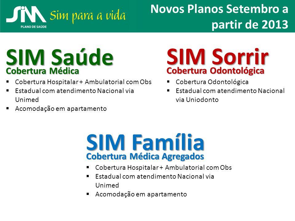 Novos Planos Setembro a partir de 2013 SIM Saúde SIM Sorrir  Cobertura Hospitalar + Ambulatorial com Obs  Estadual com atendimento Nacional via Unim