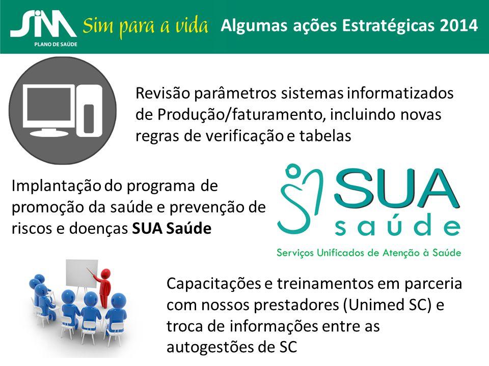 Algumas ações Estratégicas 2014 Implantação do programa de promoção da saúde e prevenção de riscos e doenças SUA Saúde Revisão parâmetros sistemas inf