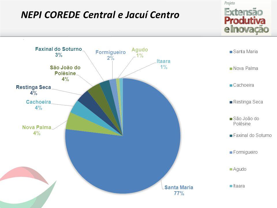 NEPI COREDE Central e Jacuí Centro