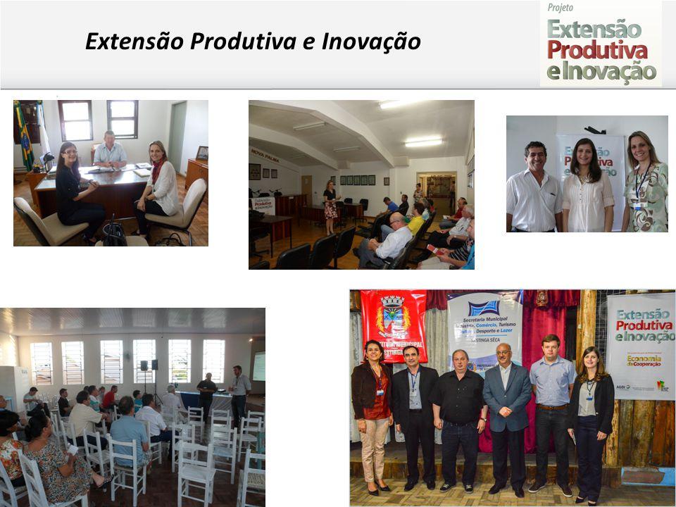 Extensão Produtiva e Inovação