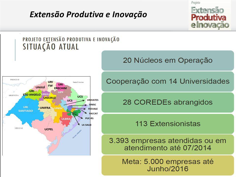  2.878 empresas atendidas/ em atendimento  20 Núcleos de Extensão Produtiva e Inovação  Cooperação com 14 Universidades Públicas ou Comunitárias  28 COREDEs atendidos  106 Extensionistas e 20 Coordenadores Extensão Produtiva e Inovação