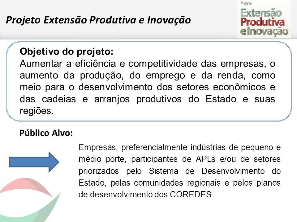 Projeto Extensão Produtiva e Inovação Objetivo do projeto: Aumentar a eficiência e competitividade das empresas, o aumento da produção, do emprego e da renda, como meio para o desenvolvimento dos setores econômicos e das cadeias e arranjos produtivos do Estado e suas regiões.