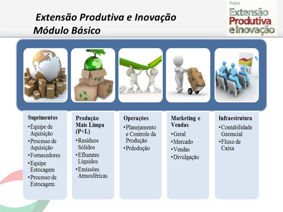 Extensão Produtiva e Inovação Módulo Produtivo e Inovação