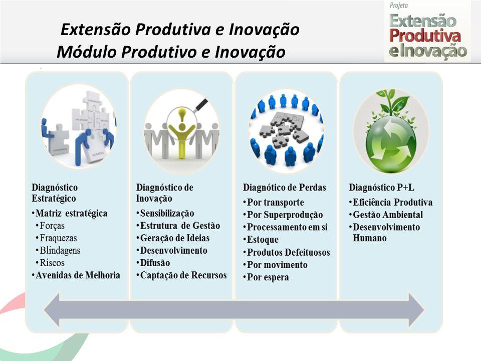 Extensão Produtiva e Inovação Centro Universitário Franciscano AGDI NEPI  Técnicos Extensionistas  Coordenação  Equipe técnica de apoio