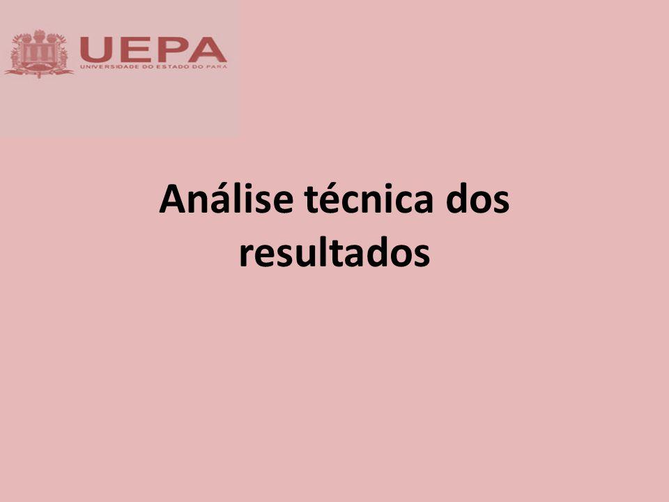Análise técnica dos resultados