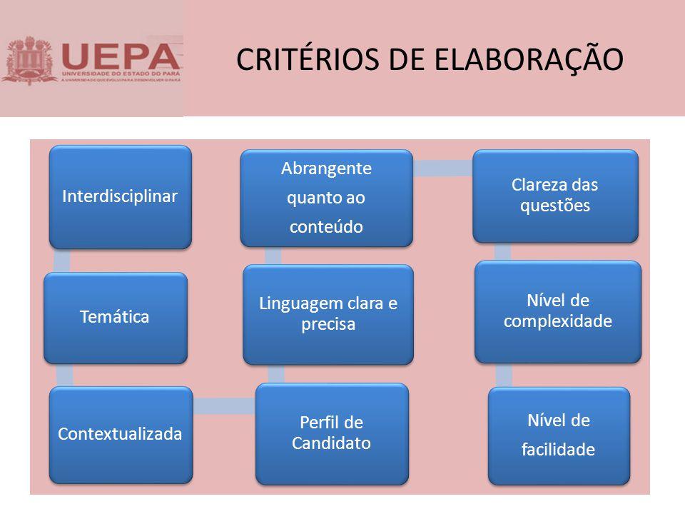 CRITÉRIOS DE ELABORAÇÃO Interdisciplinar Temática Contextualizada Perfil de Candidato Linguagem clara e precisa Abrangente quanto ao conteúdo Clareza das questões Nível de complexidade Nível de facilidade