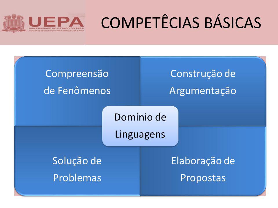 COMPETÊCIAS BÁSICAS Compreensão de Fenômenos Construção de Argumentação Solução de Problemas Elaboração de Propostas Domínio de Linguagens
