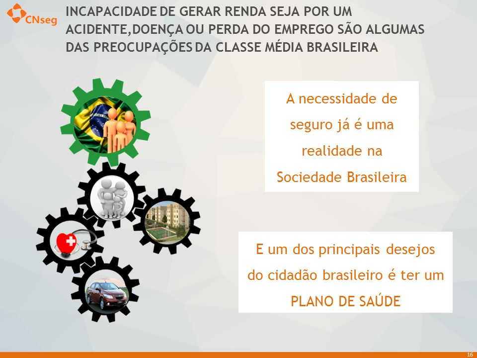 16 A necessidade de seguro já é uma realidade na Sociedade Brasileira E um dos principais desejos do cidadão brasileiro é ter um PLANO DE SAÚDE INCAPA