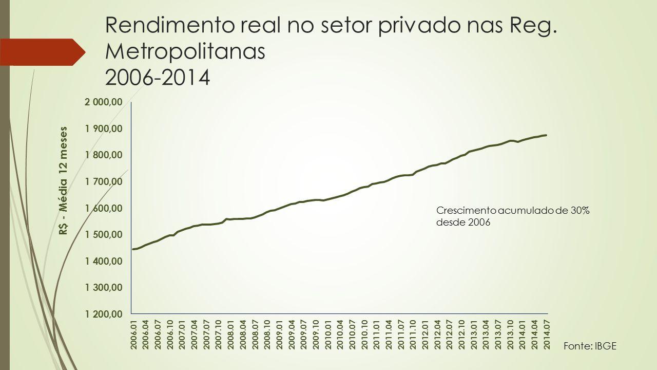 Inflação e metas 2007-2014 Fonte: IBGE e Banco Central