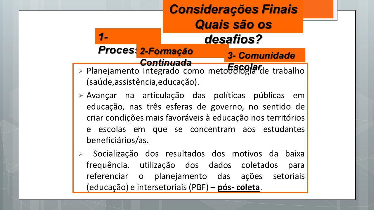  Planejamento Integrado como metodologia de trabalho (saúde,assistência,educação).