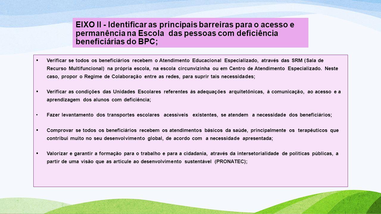 EIXO II - Identificar as principais barreiras para o acesso e permanência na Escola das pessoas com deficiência beneficiárias do BPC;  Verificar se todos os beneficiários recebem o Atendimento Educacional Especializado, através das SRM (Sala de Recurso Multifuncional) na própria escola, na escola circunvizinha ou em Centro de Atendimento Especializado.