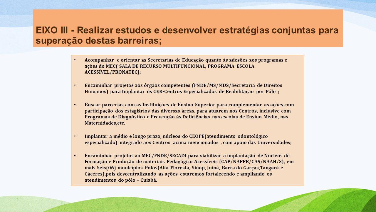EIXO III - Realizar estudos e desenvolver estratégias conjuntas para superação destas barreiras; Acompanhar e orientar as Secretarias de Educação quanto às adesões aos programas e ações do MEC( SALA DE RECURSO MULTIFUNCIONAL, PROGRAMA ESCOLA ACESSÍVEL/PRONATEC); Encaminhar projetos aos órgãos competentes (FNDE/MS/MDS/Secretaria de Direitos Humanos) para Implantar os CER-Centros Especializados de Reabilitação por Pólo ; Buscar parcerias com as Instituições de Ensino Superior para complementar as ações com participação dos estagiários das diversas áreas, para atuarem nos Centros, inclusive com Programas de Diagnóstico e Prevenção às Deficiências nas escolas de Ensino Médio, nas Maternidades,etc.