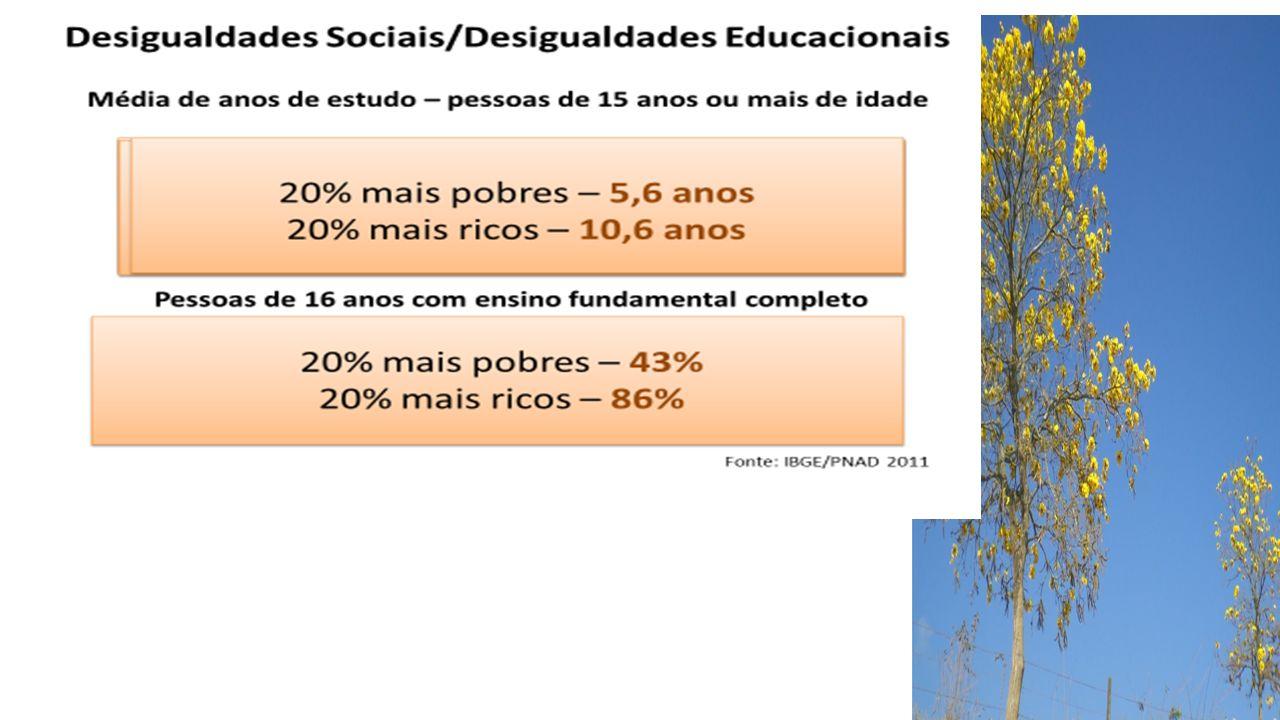 O que tem sido feito.De 190.706 escolas, 152.397 (79,9%) têm, ao menos, um beneficiário do PBF.