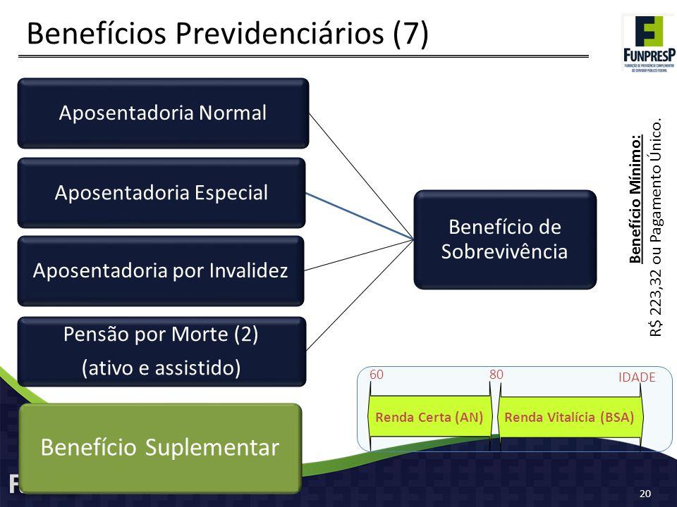 Benefício de Sobrevivência Aposentadoria NormalAposentadoria EspecialAposentadoria por Invalidez Pensão por Morte (2) (ativo e assistido) Benefícios Previdenciários (7) Benefício Suplementar 20 Benefício Mínimo: R$ 223,32 ou Pagamento Único.