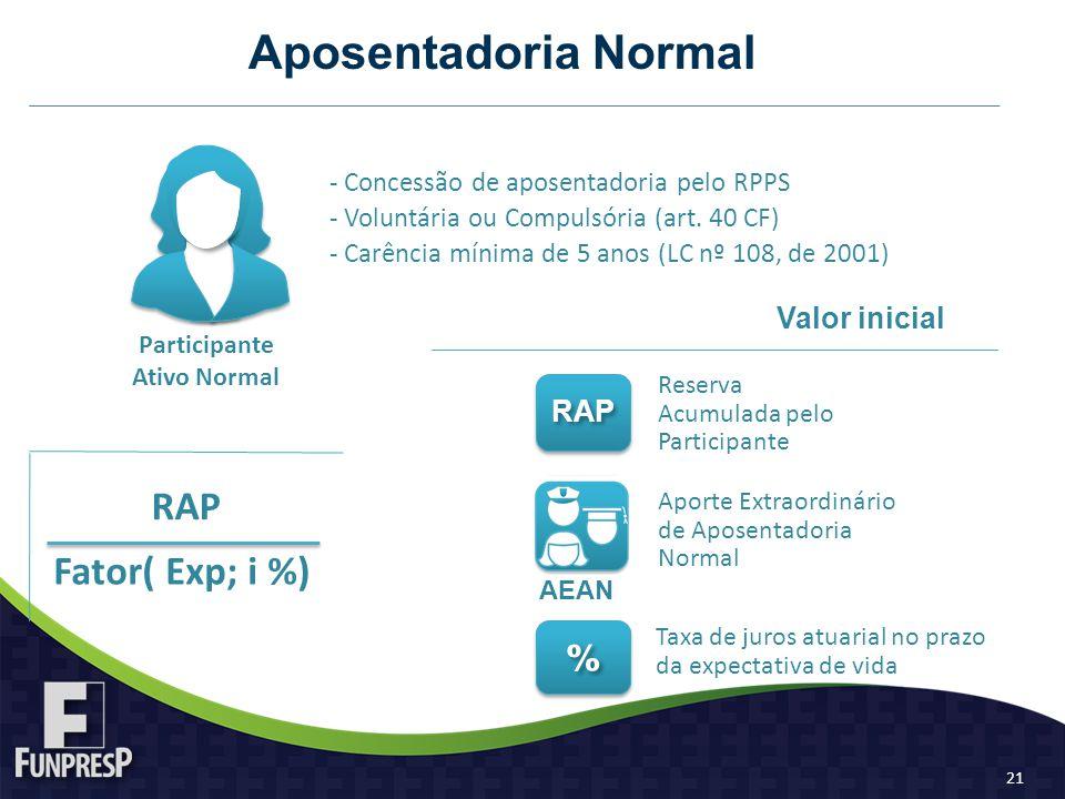 Aposentadoria Normal Participante Ativo Normal Valor inicial RAP Aporte Extraordinário de Aposentadoria Normal Fator( Exp; i %) - Concessão de aposentadoria pelo RPPS - Voluntária ou Compulsória (art.