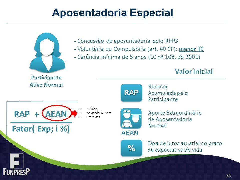 Aposentadoria Especial Participante Ativo Normal Valor inicial RAP + AEAN Aporte Extraordinário de Aposentadoria Normal Fator( Exp; i %) - Concessão de aposentadoria pelo RPPS - Voluntária ou Compulsória (art.