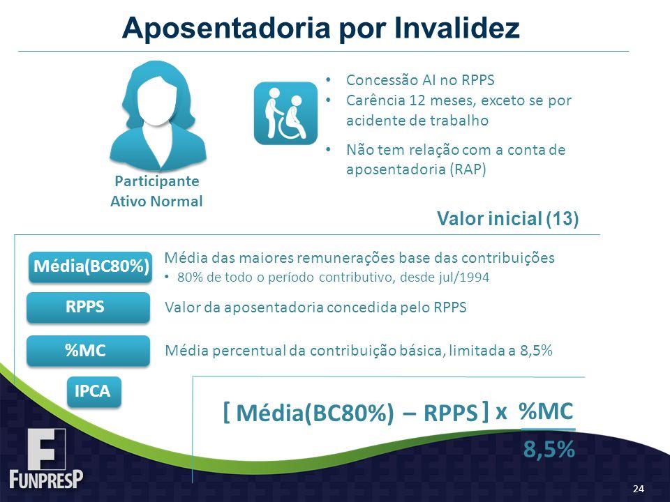 Aposentadoria por Invalidez 8,5% Média das maiores remunerações base das contribuições 80% de todo o período contributivo, desde jul/1994 Valor da aposentadoria concedida pelo RPPS Média percentual da contribuição básica, limitada a 8,5% Participante Ativo Normal Valor inicial (13) Média(BC80%) RPPS %MC Média(BC80%) [ –RPPS ] x%MC Concessão AI no RPPS Carência 12 meses, exceto se por acidente de trabalho Não tem relação com a conta de aposentadoria (RAP) 24 IPCA
