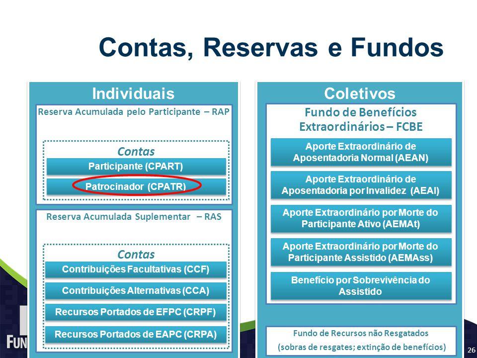 Coletivos Individuais Reserva Acumulada Suplementar – RAS Recursos Portados de EAPC (CRPA) Recursos Portados de EFPC (CRPF) Contribuições Facultativas (CCF) Contribuições Alternativas (CCA) Contas Reserva Acumulada pelo Participante – RAP Contas Participante (CPART) Patrocinador (CPATR) Fundo de Recursos não Resgatados (sobras de resgates; extinção de benefícios) Fundo de Benefícios Extraordinários – FCBE Aporte Extraordinário de Aposentadoria Normal (AEAN) Aporte Extraordinário de Aposentadoria por Invalidez (AEAI) Aporte Extraordinário por Morte do Participante Ativo (AEMAt) Aporte Extraordinário por Morte do Participante Assistido (AEMAss) Benefício por Sobrevivência do Assistido Contas, Reservas e Fundos 26