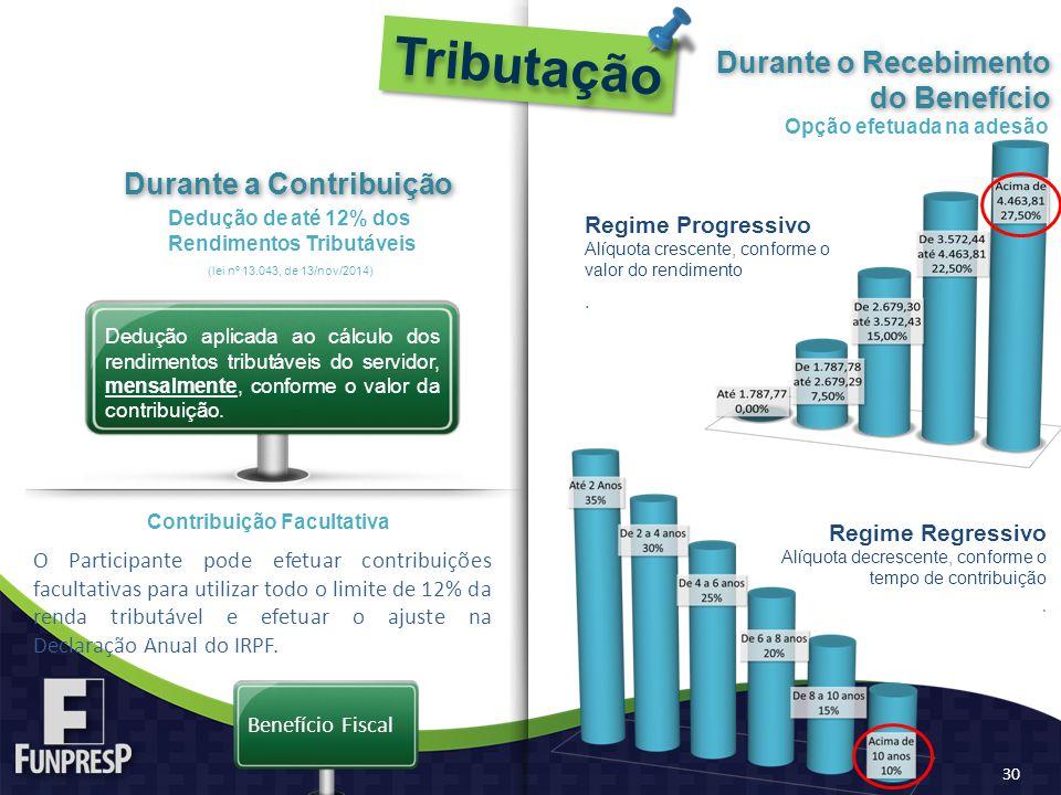 Durante a Contribuição Durante o Recebimento do Benefício TributaçãoTributação Dedução de até 12% dos Rendimentos Tributáveis (lei nº 13.043, de 13/no