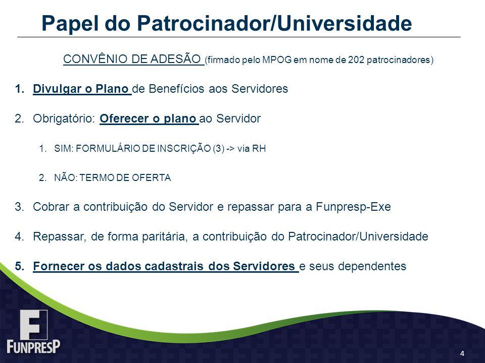Papel do Patrocinador/Universidade CONVÊNIO DE ADESÃO (firmado pelo MPOG em nome de 202 patrocinadores) 1.Divulgar o Plano de Benefícios aos Servidores 2.Obrigatório: Oferecer o plano ao Servidor 1.SIM: FORMULÁRIO DE INSCRIÇÃO (3) -> via RH 2.NÃO: TERMO DE OFERTA 3.Cobrar a contribuição do Servidor e repassar para a Funpresp-Exe 4.Repassar, de forma paritária, a contribuição do Patrocinador/Universidade 5.Fornecer os dados cadastrais dos Servidores e seus dependentes 4