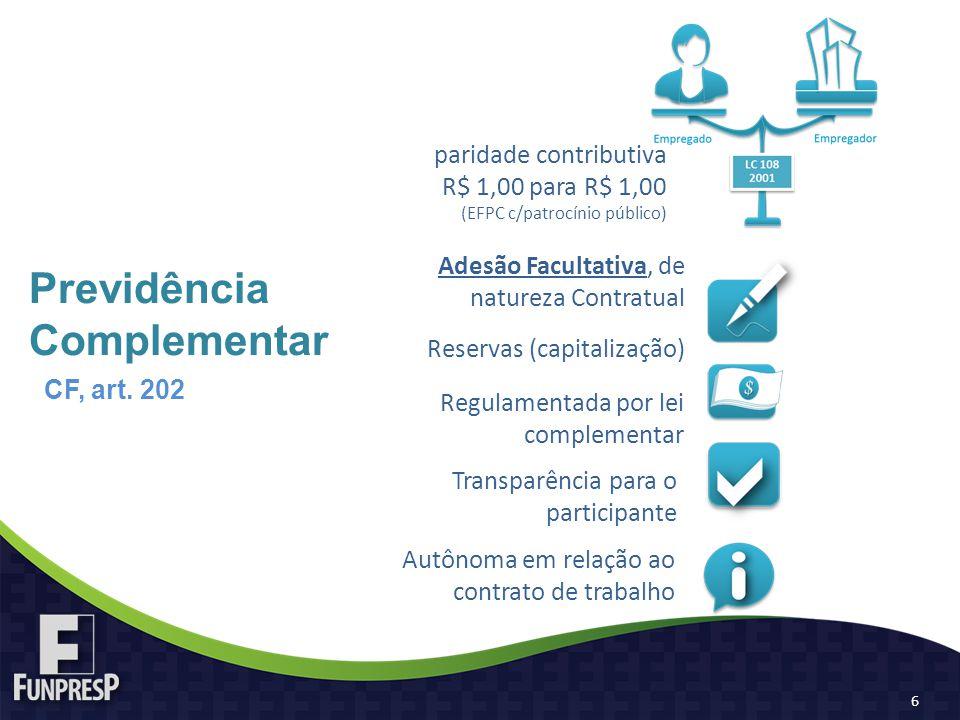 Previdência Complementar CF, art. 202 Adesão Facultativa, de natureza Contratual Reservas (capitalização) Regulamentada por lei complementar Transparê