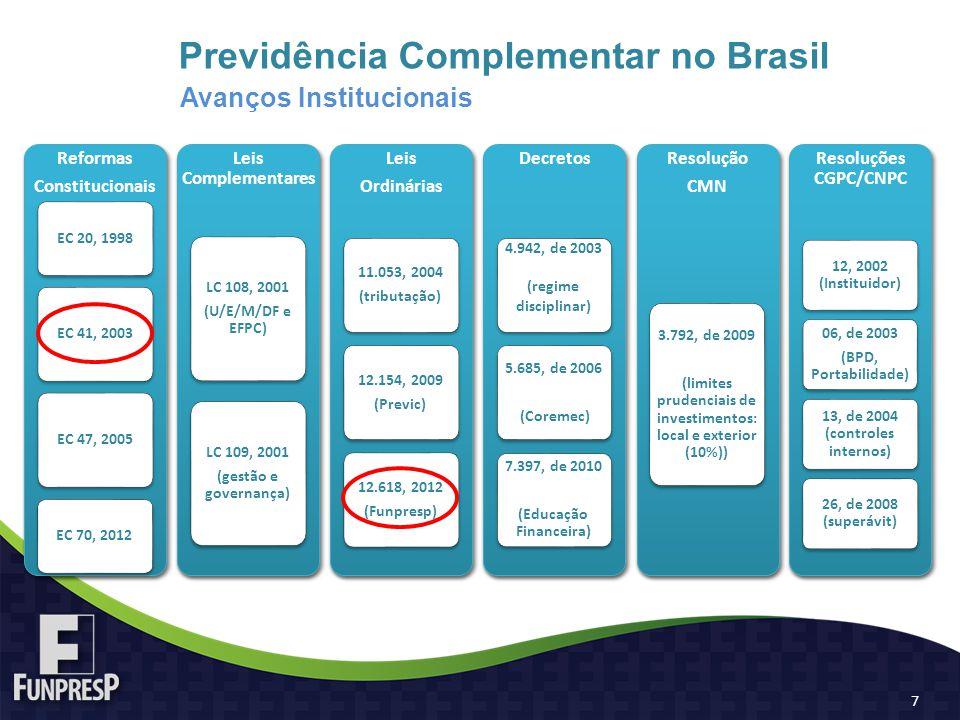 Previdência Complementar no Brasil Avanços Institucionais 7 EC 70, 2012