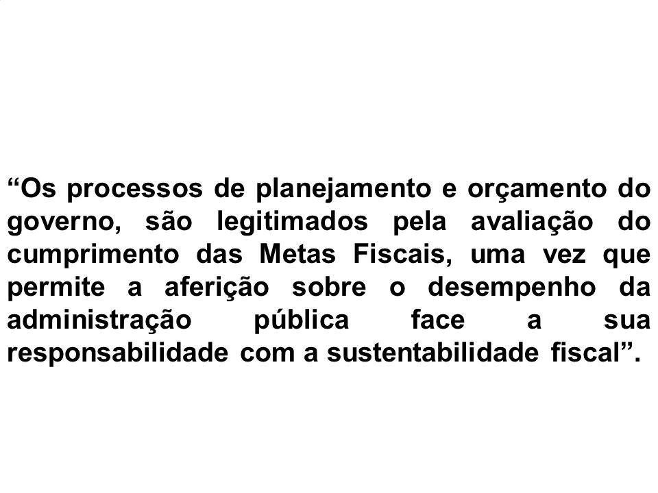 A Lei de Responsabilidade Fiscal – LRF estabelece normas de finanças públicas voltadas a responsabilidade Fiscal .