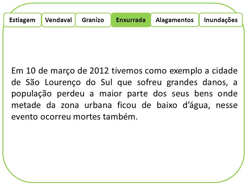EstiagemEnxurradaVendaval Alagamentos Granizo Inundações Em 10 de março de 2012 tivemos como exemplo a cidade de São Lourenço do Sul que sofreu grande