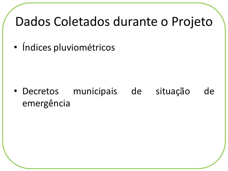 Dados Coletados durante o Projeto Índices pluviométricos Decretos municipais de situação de emergência
